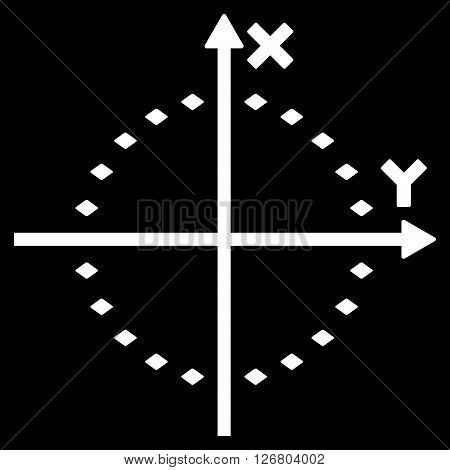 Dotted Circle Plot vector toolbar icon. Style is flat icon symbol, white color, black background, rhombus dots.