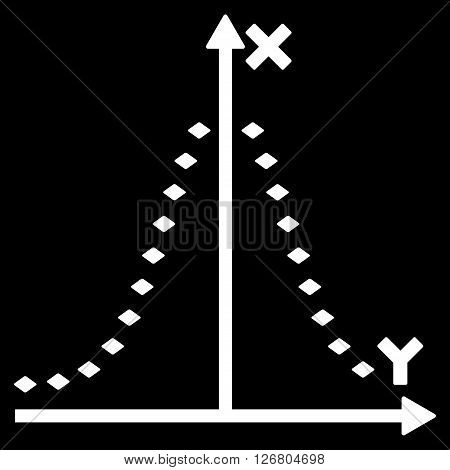 Dotted Gauss Plot vector toolbar icon. Style is flat icon symbol, white color, black background, rhombus dots.