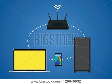 router wifi connection between notebook pc computer and smartphone vector