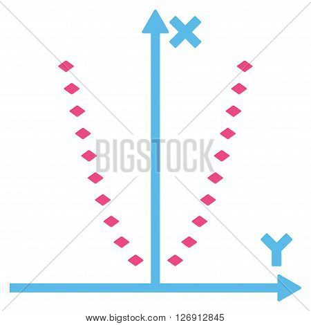 Dotted Parabola Plot vector toolbar icon. Style is bicolor flat icon symbol, pink and blue colors, white background, rhombus dots.