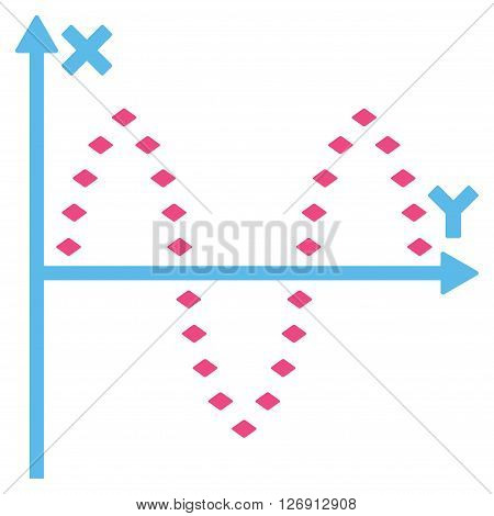 Dotted Sinusoid Plot vector toolbar icon. Style is bicolor flat icon symbol, pink and blue colors, white background, rhombus dots.