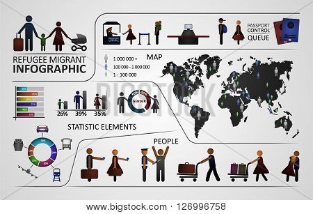 The infographic template with refugee and migrant content.