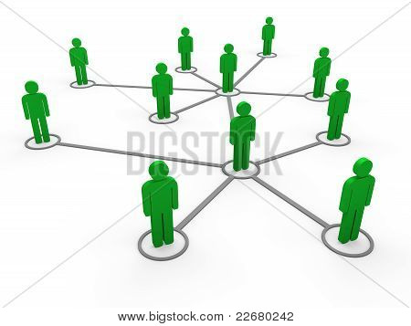 3D Green Network Team