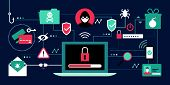 Cyber Security, Antivirus, Hackers And Malware Concepts With Secure Laptop At Center poster