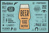 Poster Or Banner With Text Beer Makes Everything Better And Names Types Of Beer. Colorful Graphic De poster
