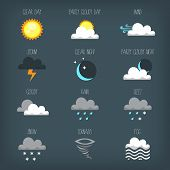 Set Of Vector Weather Forecast Icons And Signs. Images With Different Weather Types During Different poster
