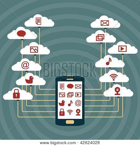 Smart Phone Cloud Network