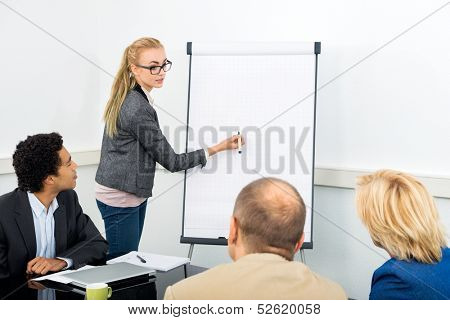 Female Junior Associate explaining diagram on filpchart to colleagues in conference room