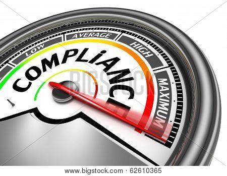 Compliance Conceptual Meter