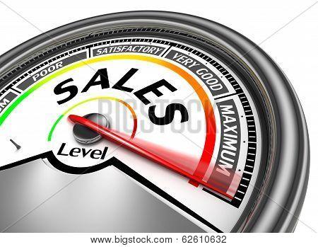 Sales Conceptual Meter