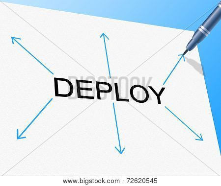 Deployment Deploy Indicates Put Into Position And Dispose