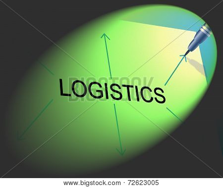 Logistics Distribution Represents Supply Chain And Analysis
