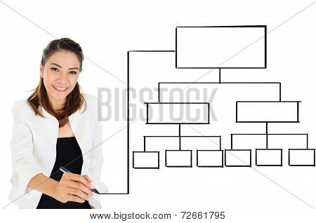 Professional business woman with empty chart