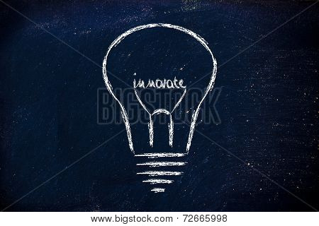 Lightbulb With Filament Saying Innovate