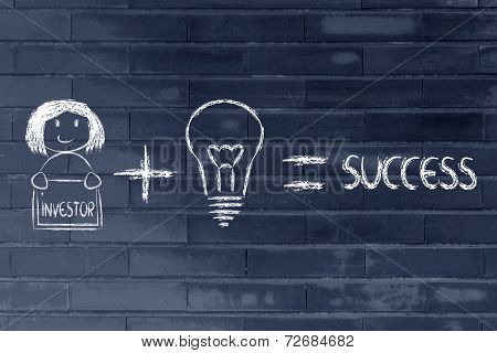 Elements Of Business Success And Profits: A Good Investor And Good Ideas, Girl Version