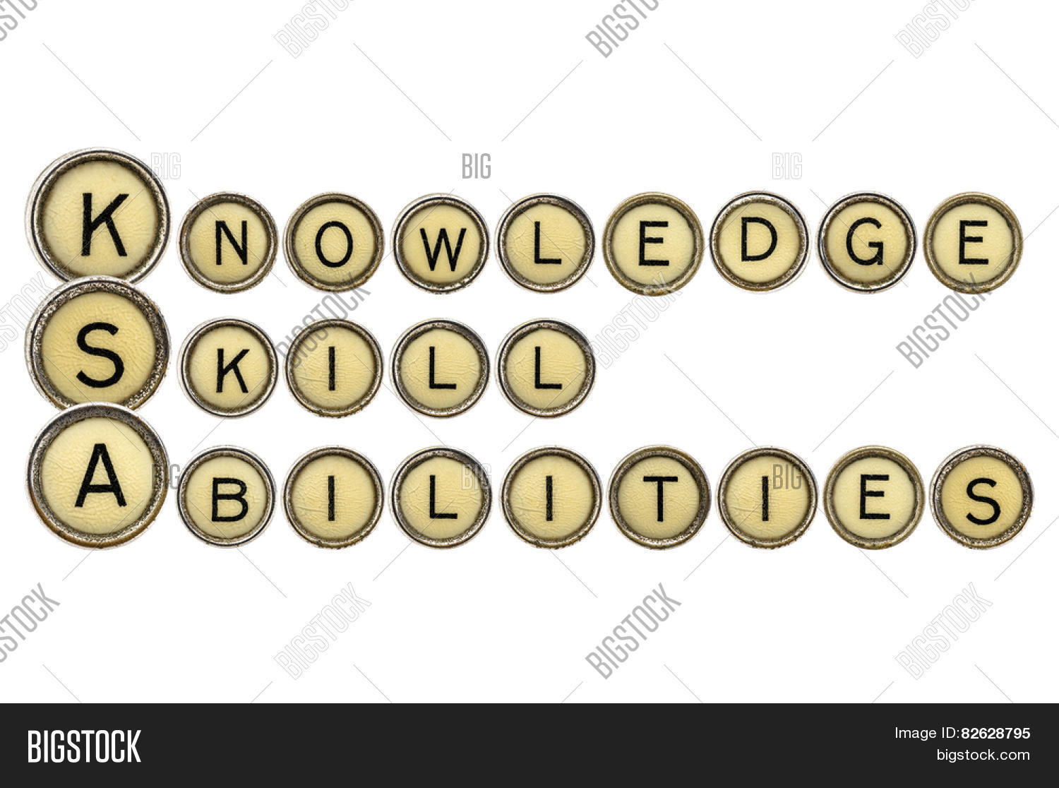 knowledge skills and abilities ksa is a concise essay about knowledge skills and abilities ksa is a concise essay about one s talent