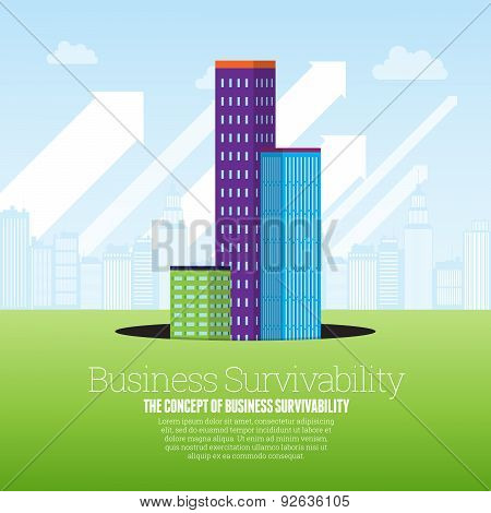 Business Survivability