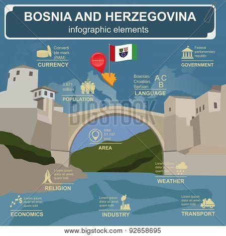 Bosnia and Herzegovina infographics, statistical data, sights