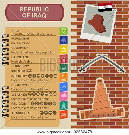 Iraq  infographics