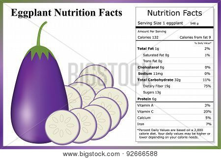 Eggplant Nutrition Facts