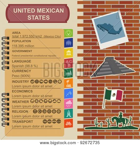 United Mexican States infographics, statistical data, sights