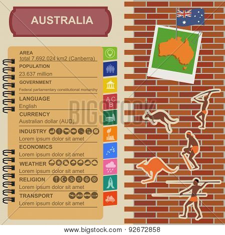 Australia infographics, statistical data, sights