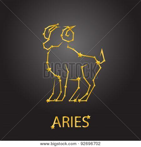 Aries zodiac signs