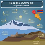 image of armenia  - Armenia  infographics - JPG