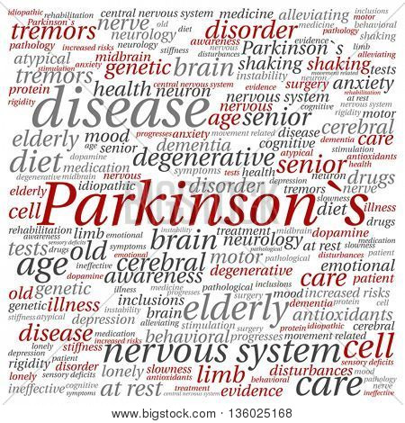 siVector concept conceptual mental illness disorder management or therapy abstract square word cloud isolated on background
