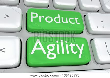 Product Agility Concept