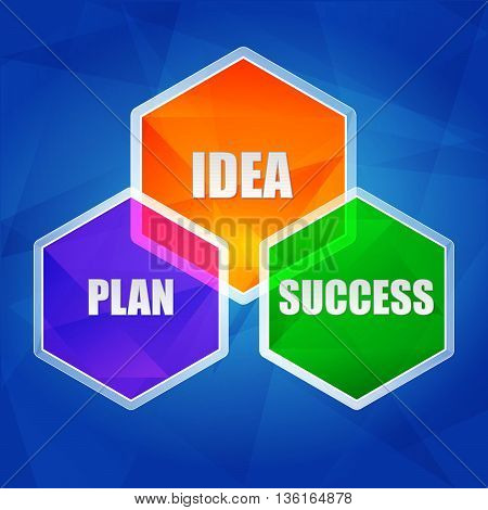 idea, plan, success - business creative concept words in color hexagons over blue background, flat design, vector
