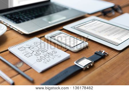 business, responsive design and technology concept - close up of laptop computer, tablet pc, notebook and smartphone with scheme and coding on wooden table