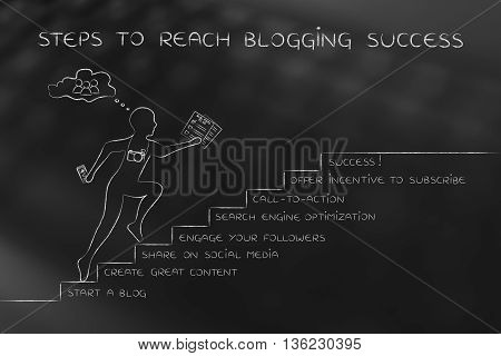 How To Reach Blogging Success, Man Running On Steps