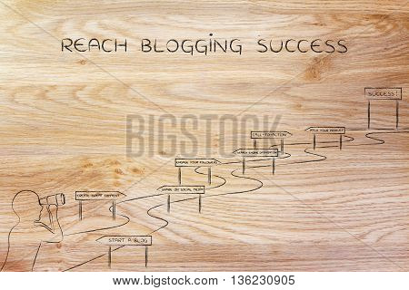 Reach Blogging Success, Man Looking At Intricate Path
