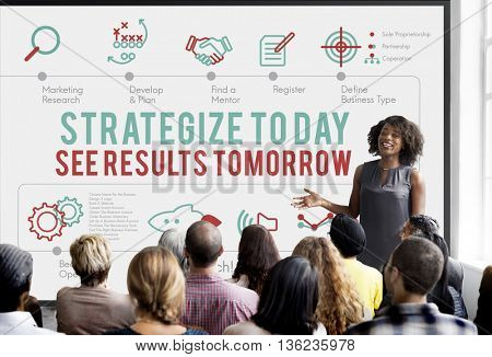 Strategy Planning Motivation Result Objective Concept