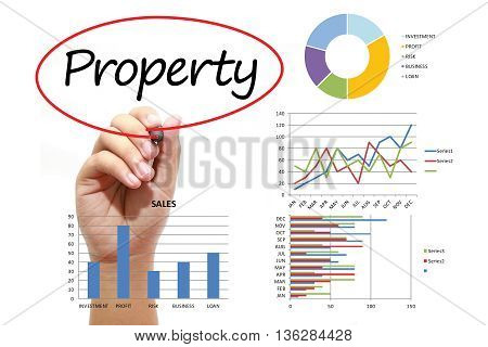 Businessman writing Projects in red circual on virtual screen. Business banking finance and investment concept.