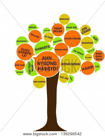 Asian language tree. Say hello in different languages.
