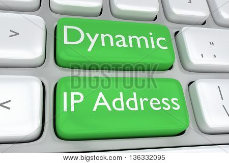 Dynamic Ip Address Concept