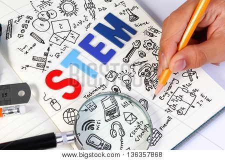 Stem Education. Science Technology Engineering Mathematics. Stem Concept With Drawing Background. Ha