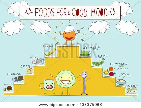 Info graphics on the topic of food, which raise the mood with a smiley face in the cap on the background of sky with clouds