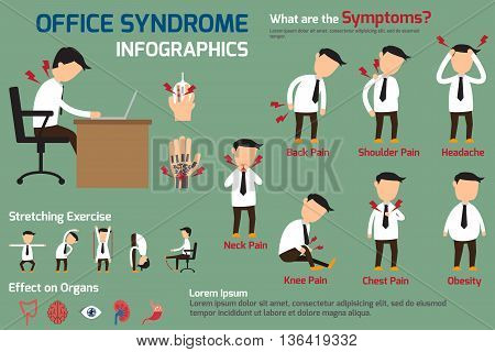 Office syndrome infographicsvector illustration. symptoms office syndrome.