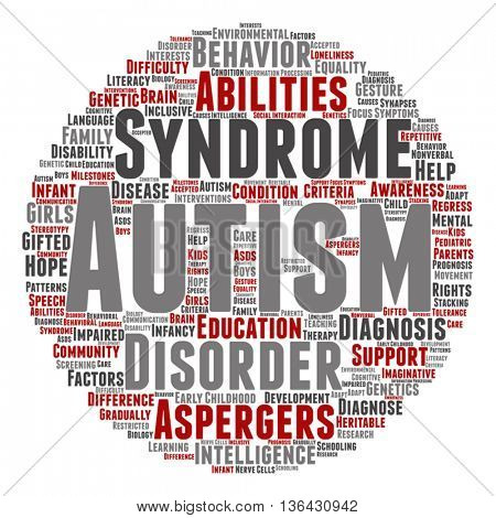 Vector concept conceptual childhood autism syndrome symtoms or disorder round abstract word cloud isolated on background