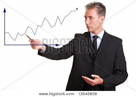Business Man Showing Financial Trend