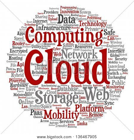 Concept conceptual web cloud computing technology abstract round wordcloud isolated on background, metaphor to communication, business, storage, service, internet, virtual, online, mobility hostin