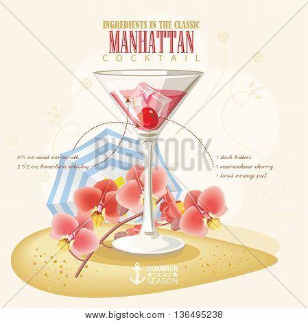 Vector illustration of popular alcoholic cocktail. Manhattan club alcohol shot.