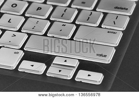 The Computer Keyboard Button Written Word Value