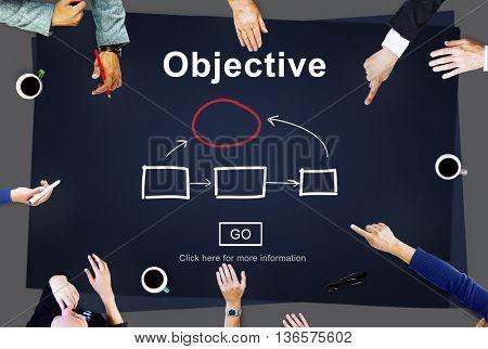 Objective Plan Process Tactics Vision Concept