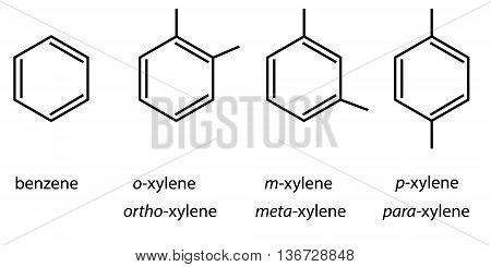 Vector black chemical molecules benzene and xylene
