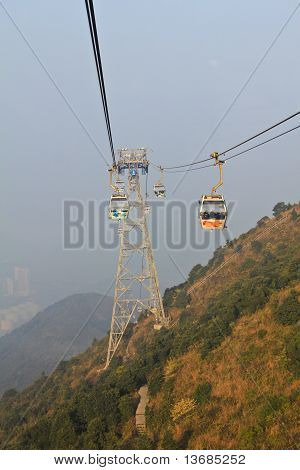 Stunning View From A Cable Car.