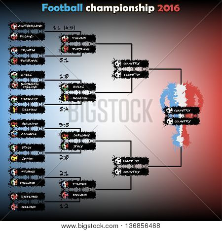 The Grid Playoff Football 2016